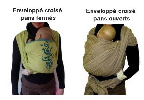 La version pans fermés de l enveloppé croisé permet plusieurs variantes à  l heure de croiser les pans de l écharpe sous la base du bébé   d0fa16ad025