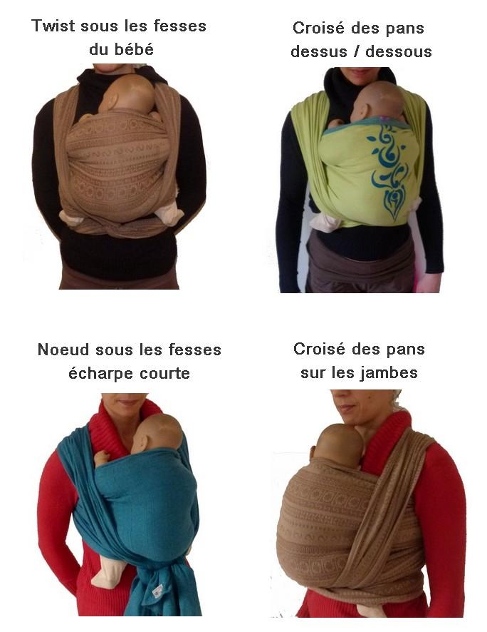 Le guide des nouages Croisé (écharpe tissée) – Papotages autour du ... 98b9f3b3d24
