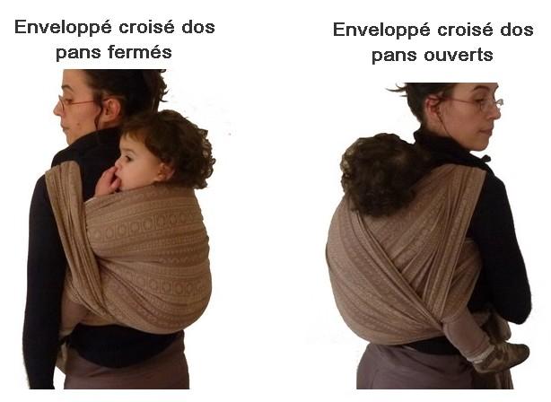 VARIANTES POUR NOUER L ENVELOPPÉ CROISÉ DOS Les variantes sont  intéressantes parce qu elle permettent des prises d appuis différentes de l  écharpe sur le ... c6ded373a97