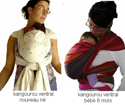 9fdef98f44ec Le guide des nouages Kangourou (écharpe tissée) – Papotages autour ...