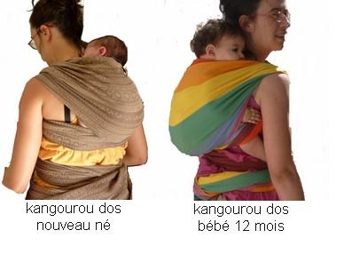 Kangourou dos / sac à dos