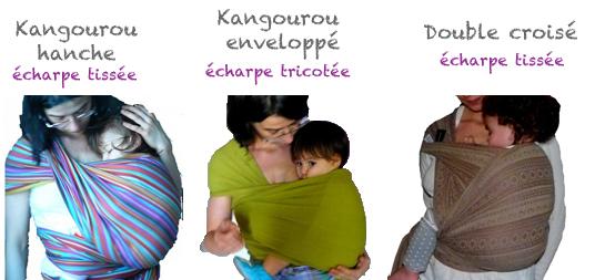 ecae487a34c Allaiter bébé dans l écharpe de portage – Papotages autour du portage