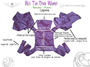 Mesures et caractéristiques du mei tai évolutif Diva Milano